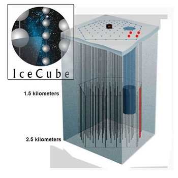 IceCube_diagram.jpg